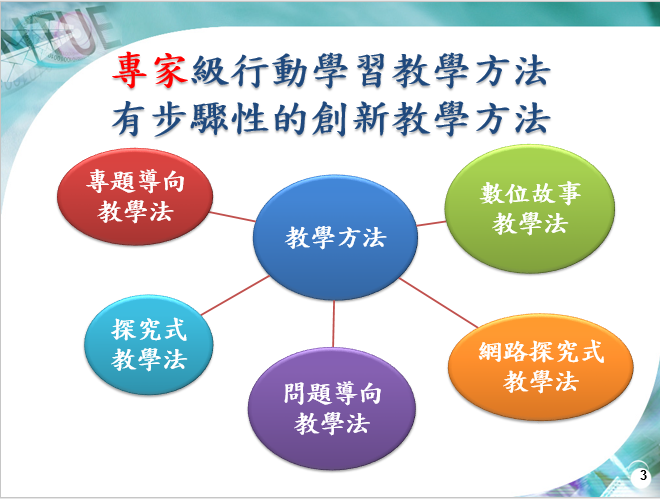 行動學習教學方法(專家級)