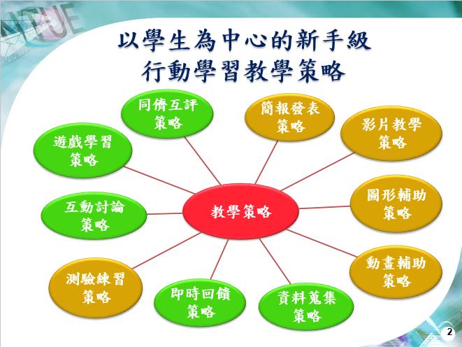 行動學習教學策略(新手級)